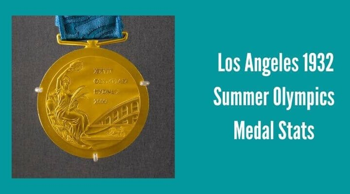 Los Angeles 1932 Summer Olympics Medal Table